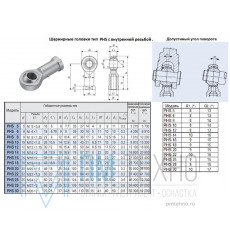 Головка шарнирная PHS 8 d  8,0х12,0х 47мм с внутренней резьбой М 8х1,25